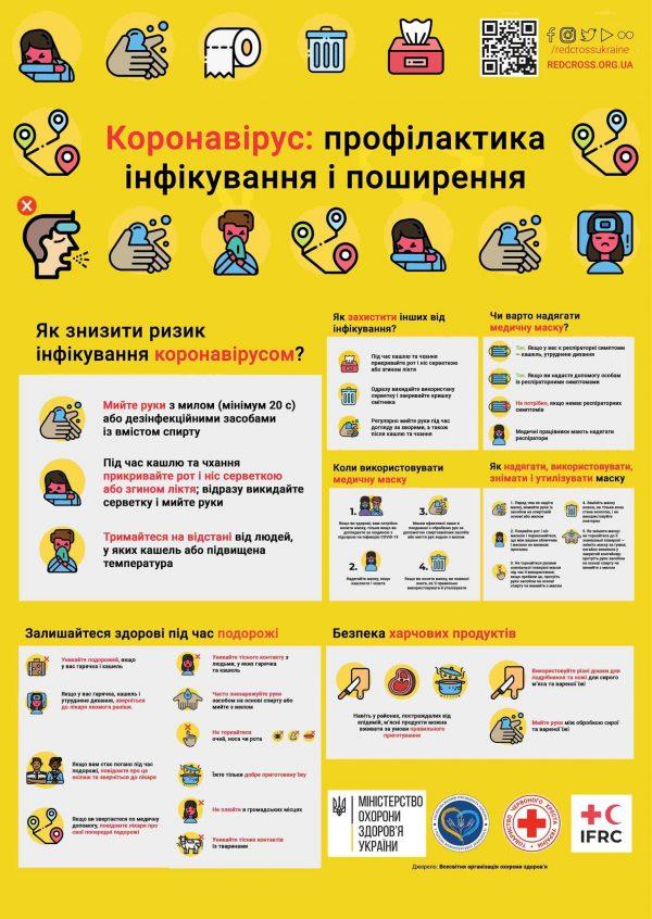2020 final Coronavirus A2 poster PRINT (2)-1